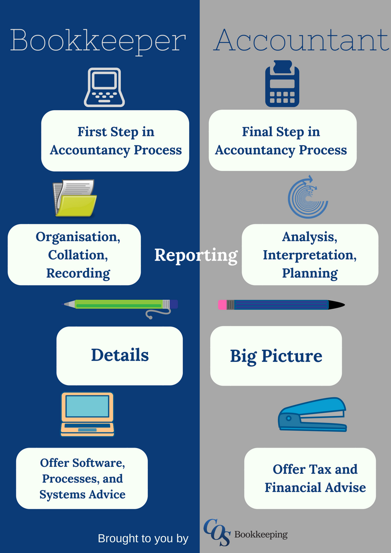 Bookkeeper-vs-Accountant